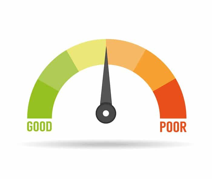 шкала кредитного рейтинга