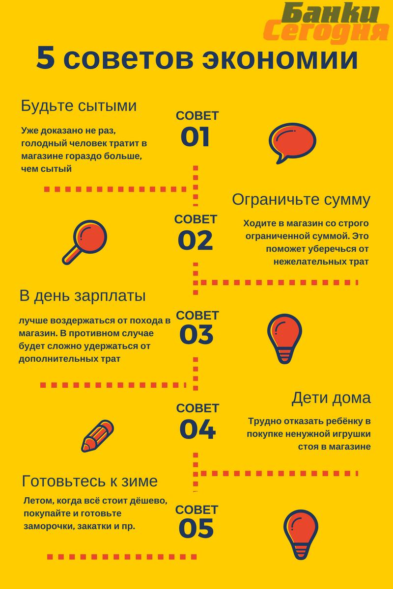 Советы как надо правильно экономить - инфографика