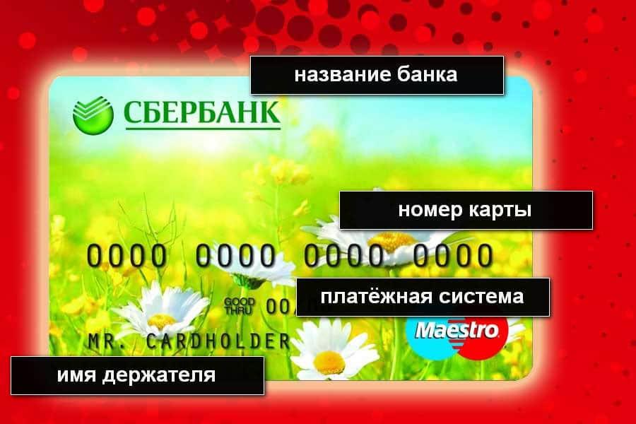 Что входит в реквизиты счета