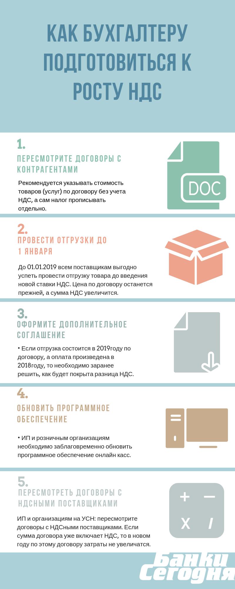 инфографика как бухгалтеру подготовиться к росту НДС