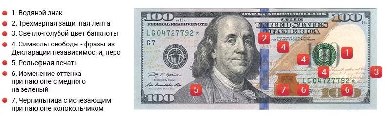 Как отличить настоящий доллар от подделки