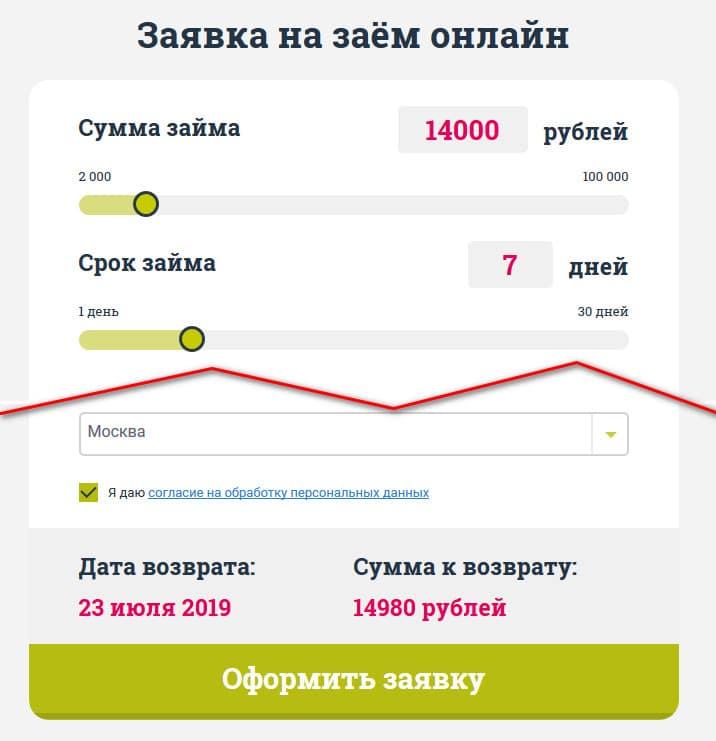 Теле2 кредитная карта оформить онлайн заявку