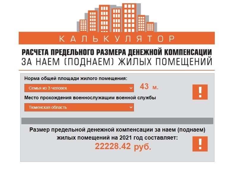 Калькулятор пенсии военнослужащим на приобретение жилья в 2021 стоимость пенсионного балла в россии по годам